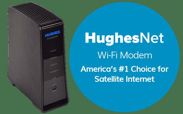 HughesNet HT2000W Wi-Fi Modem Router Home Phone Combo C Ethernet Satellite