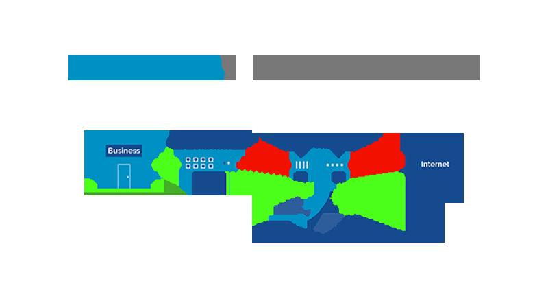 Failover Business Internet | HughesNet Satellite Internet ...